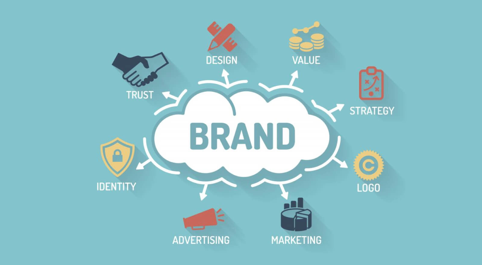 5 Tips for Building a Strong Visual Brand Identity